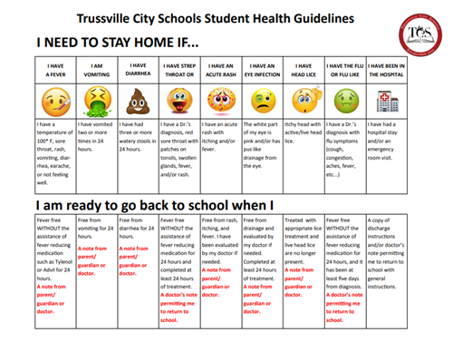 TCS-Student Health Guidelines